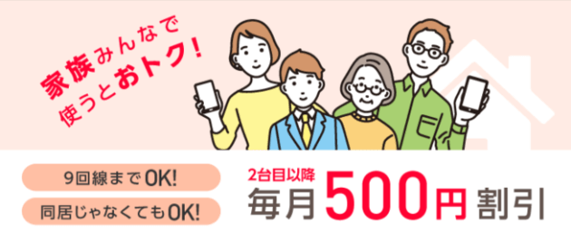 Y!mobile料金プラン解説